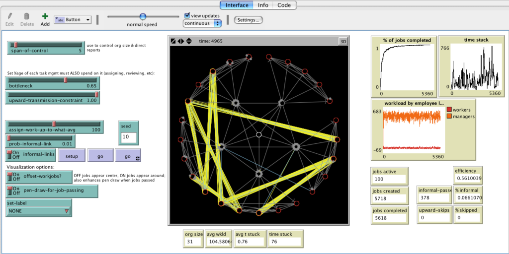 Screen capture of NetLogo model interfact for organization networks model